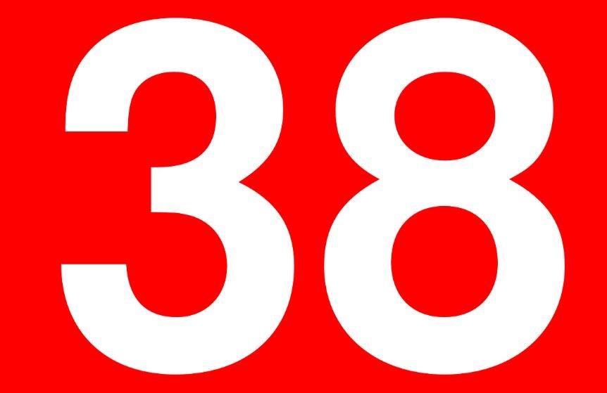 Significado del número 38: Numerología Treinta y ocho
