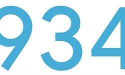 El número angelical 934: Ángeles y significado